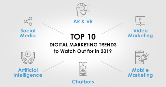 digital marketing trends For 2019 video